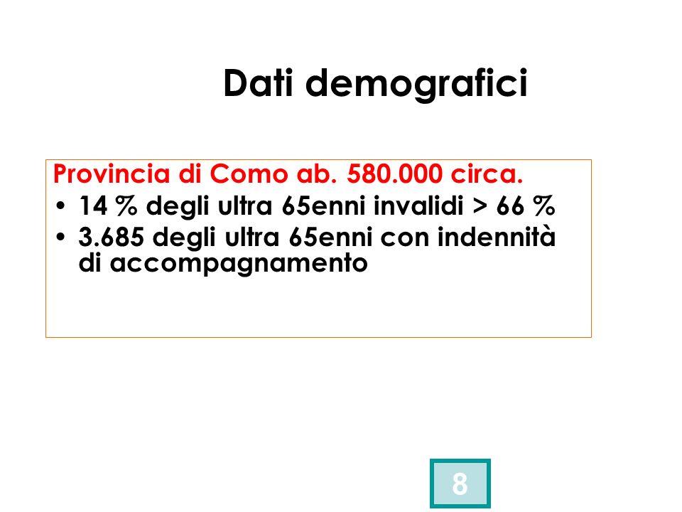 8 Dati demografici Provincia di Como ab. 580.000 circa. 14 % degli ultra 65enni invalidi > 66 % 3.685 degli ultra 65enni con indennità di accompagname