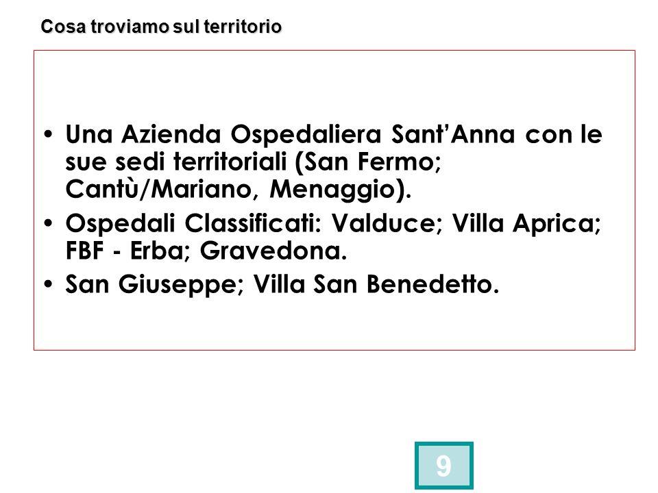 Cosa troviamo sul territorio 9 Una Azienda Ospedaliera SantAnna con le sue sedi territoriali (San Fermo; Cantù/Mariano, Menaggio). Ospedali Classifica