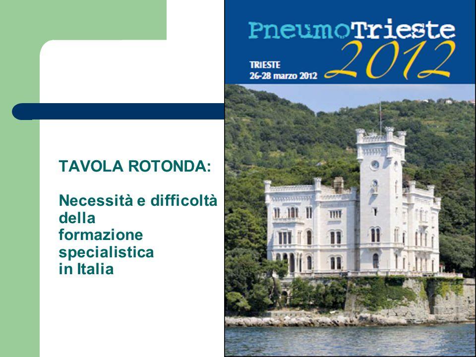 TAVOLA ROTONDA: Necessità e difficoltà della formazione specialistica in Italia
