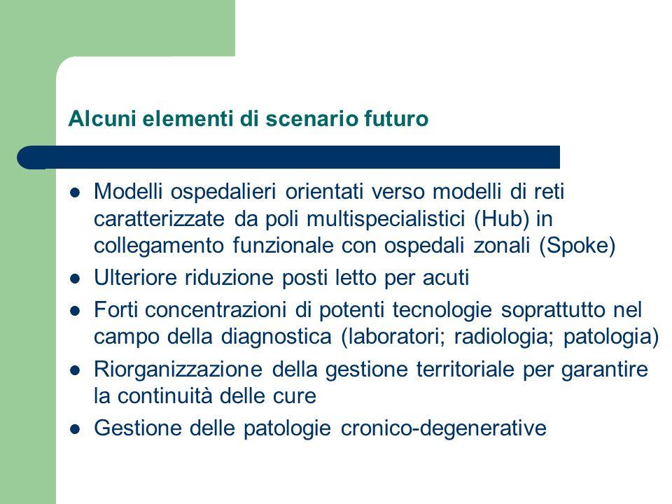 Alcuni elementi di scenario futuro Modelli ospedalieri orientati verso modelli di reti caratterizzate da poli multispecialistici (Hub) in collegamento