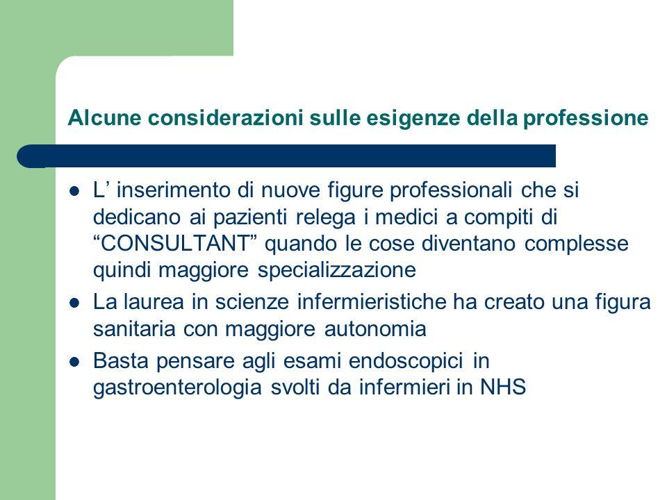 Alcune considerazioni sulle esigenze della professione L inserimento di nuove figure professionali che si dedicano ai pazienti relega i medici a compi