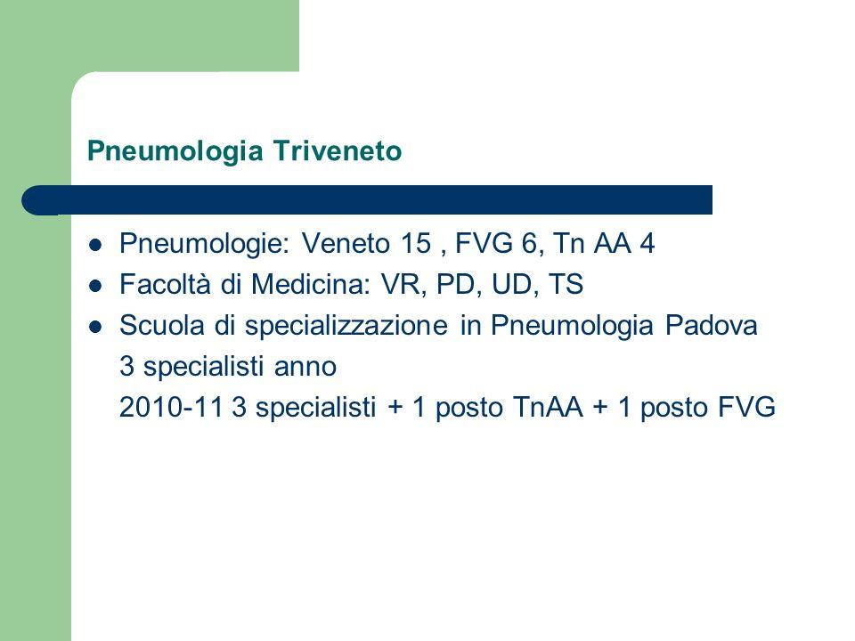 Pneumologia Triveneto Pneumologie: Veneto 15, FVG 6, Tn AA 4 Facoltà di Medicina: VR, PD, UD, TS Scuola di specializzazione in Pneumologia Padova 3 sp