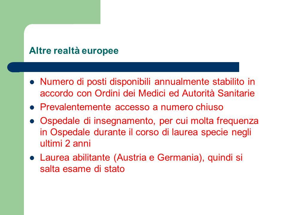 Altre realtà europee Numero di posti disponibili annualmente stabilito in accordo con Ordini dei Medici ed Autorità Sanitarie Prevalentemente accesso