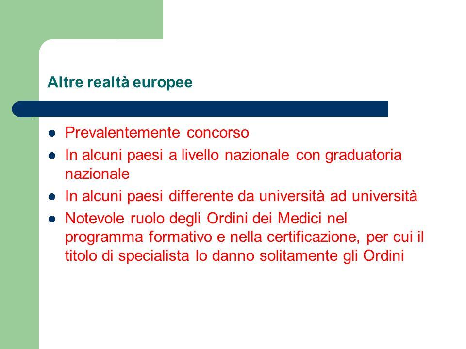 Altre realtà europee Prevalentemente concorso In alcuni paesi a livello nazionale con graduatoria nazionale In alcuni paesi differente da università a