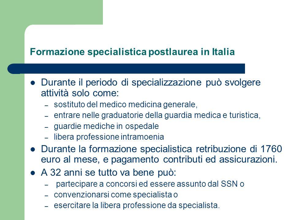 Formazione specialistica postlaurea in Italia Durante il periodo di specializzazione può svolgere attività solo come: – sostituto del medico medicina