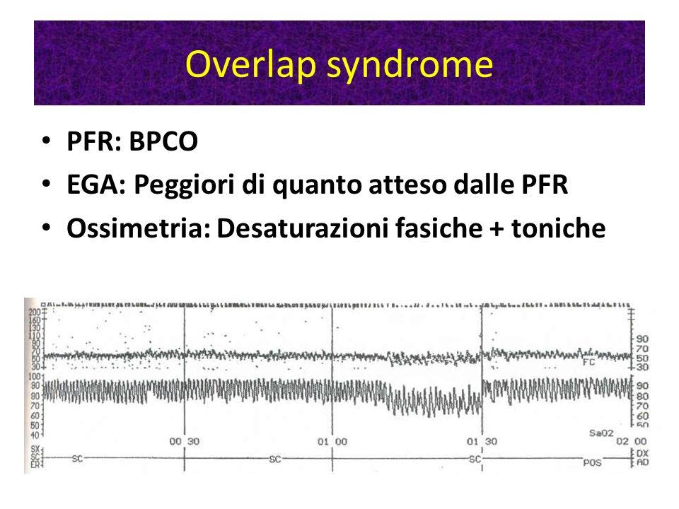 BPCOOSA 1% 10% Ospedalizzati Overlap syndrome