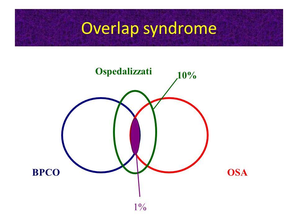 OHS PFR: Normali – restrittivo lieve EGA: Ipercapnia non gustificata da altre patologie, HCO 3 Ossimetria: Desaturazioni fasiche + toniche