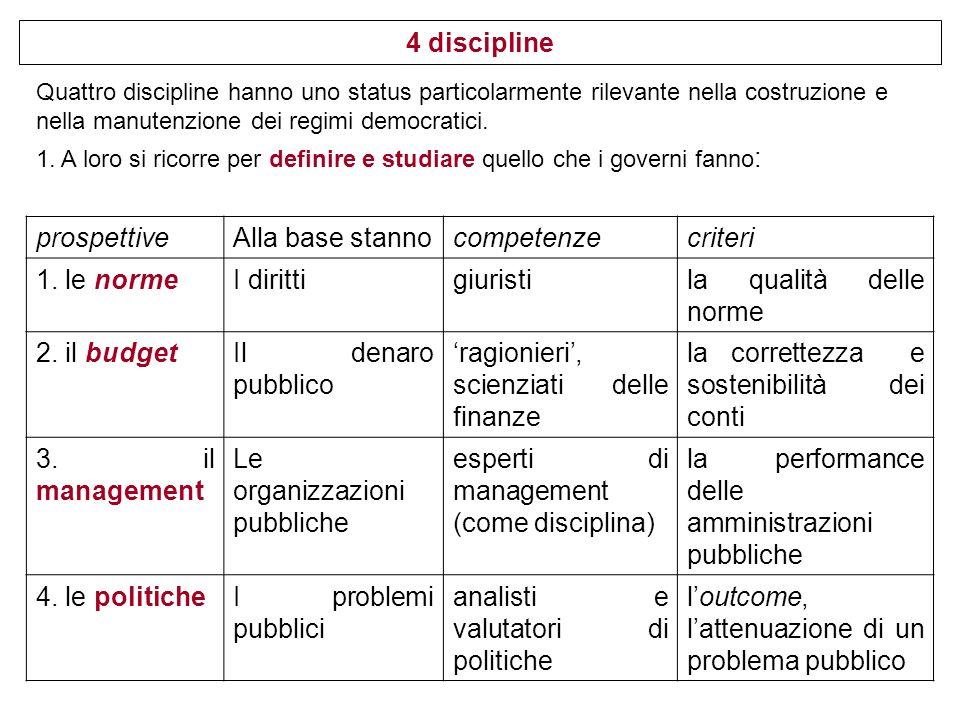 4 discipline La loro importanza non è solo scientifica, ma anche istituzionale.
