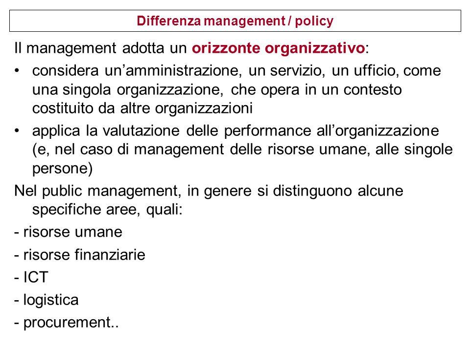 Differenza management / policy Il management adotta un orizzonte organizzativo: considera unamministrazione, un servizio, un ufficio, come una singola organizzazione, che opera in un contesto costituito da altre organizzazioni applica la valutazione delle performance allorganizzazione (e, nel caso di management delle risorse umane, alle singole persone) Nel public management, in genere si distinguono alcune specifiche aree, quali: - risorse umane - risorse finanziarie - ICT - logistica - procurement..