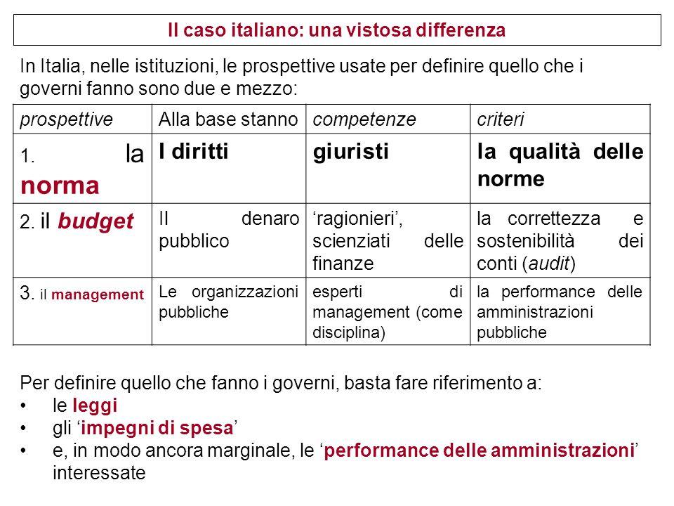 Il caso italiano: una vistosa differenza prospettiveAlla base stannocompetenzecriteri 1.