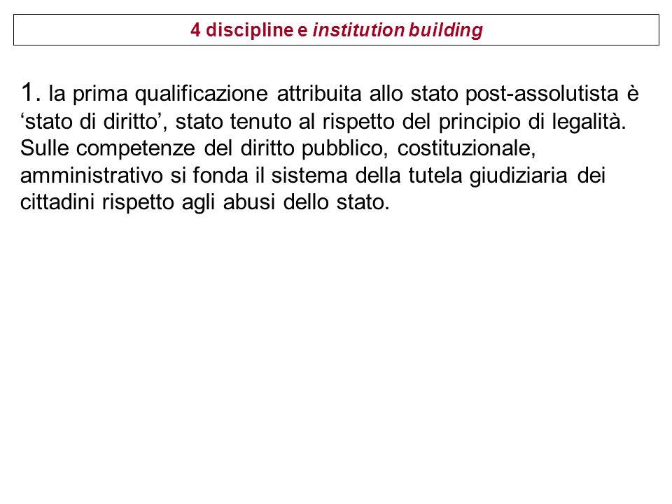 4 discipline e institution building 1. la prima qualificazione attribuita allo stato post-assolutista è stato di diritto, stato tenuto al rispetto del