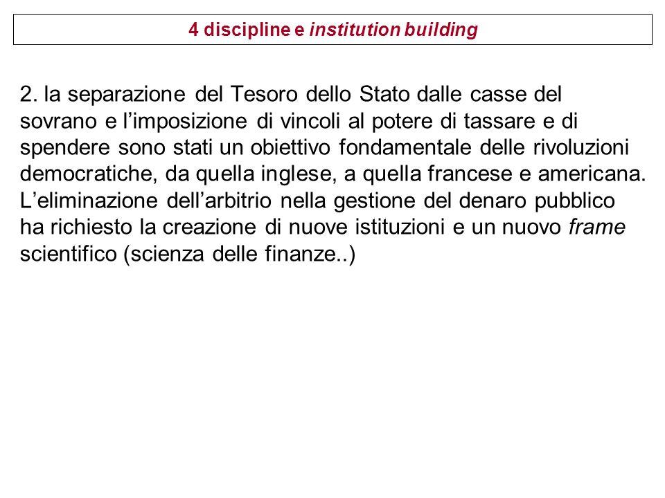 4 discipline e institution building 3.