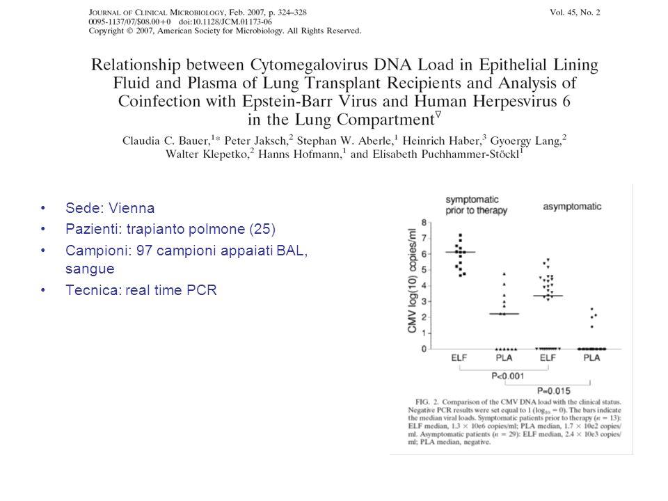 Sede: Vienna Pazienti: trapianto polmone (25) Campioni: 97 campioni appaiati BAL, sangue Tecnica: real time PCR
