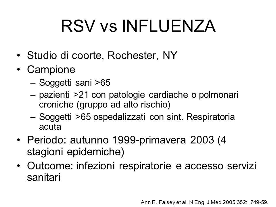 RSV vs INFLUENZA Ann R. Falsey et al. N Engl J Med 2005;352:1749-59. Studio di coorte, Rochester, NY Campione –Soggetti sani >65 –pazienti >21 con pat