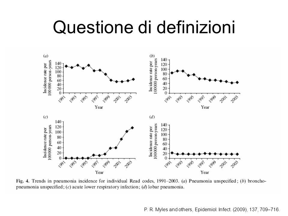 Questione di definizioni P. R. Myles and others, Epidemiol. Infect. (2009), 137, 709–716.