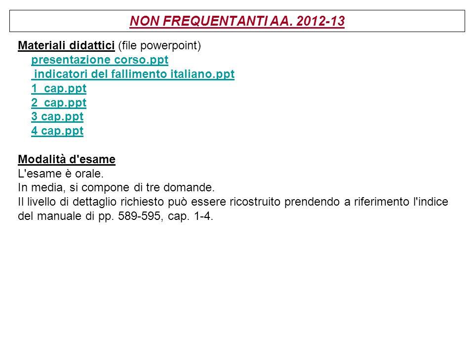NON FREQUENTANTI AA. 2012-13 Materiali didattici (file powerpoint) presentazione corso.ppt indicatori del fallimento italiano.ppt 1_cap.ppt 2_cap.ppt