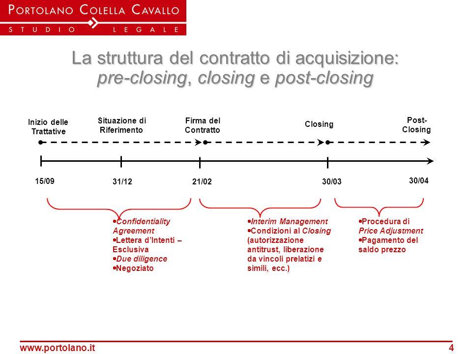 www.portolano.it4 La struttura del contratto di acquisizione: pre-closing, closing e post-closing Firma del Contratto Closing Confidentiality Agreemen