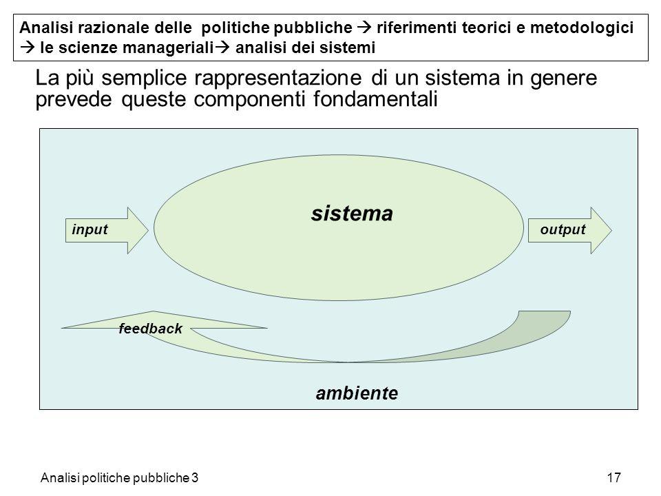 Analisi politiche pubbliche 317 La più semplice rappresentazione di un sistema in genere prevede queste componenti fondamentali inputoutput feedback s