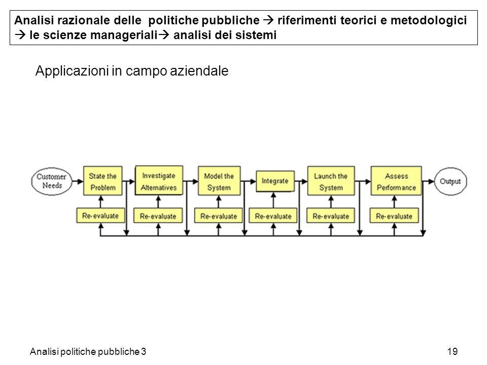 Analisi politiche pubbliche 319 Applicazioni in campo aziendale Analisi razionale delle politiche pubbliche riferimenti teorici e metodologici le scie