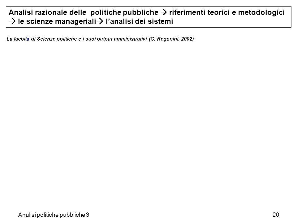Analisi politiche pubbliche 320 Analisi razionale delle politiche pubbliche riferimenti teorici e metodologici le scienze manageriali lanalisi dei sis