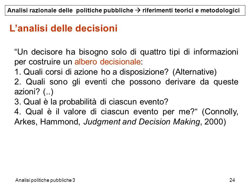 Analisi politiche pubbliche 324 Lanalisi delle decisioni Un decisore ha bisogno solo di quattro tipi di informazioni per costruire un albero decisiona