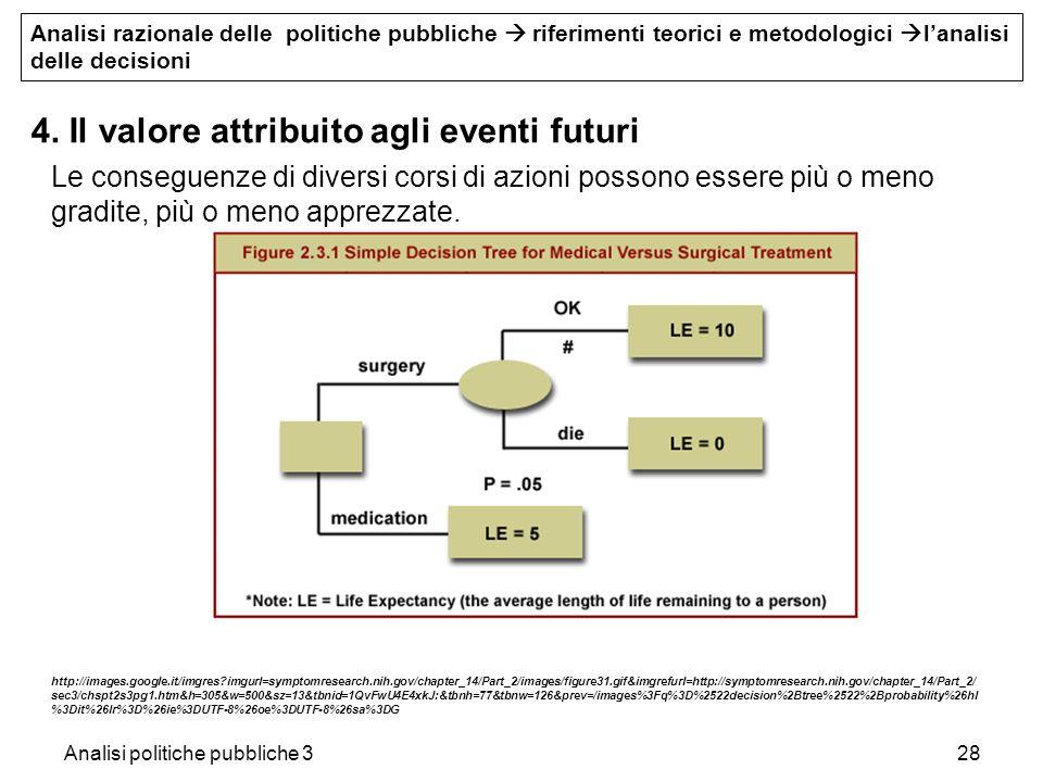 Analisi politiche pubbliche 328 4. Il valore attribuito agli eventi futuri Le conseguenze di diversi corsi di azioni possono essere più o meno gradite