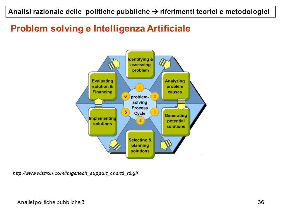 Analisi politiche pubbliche 336 Problem solving e Intelligenza Artificiale Analisi razionale delle politiche pubbliche riferimenti teorici e metodolog