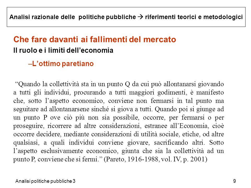 Analisi politiche pubbliche 330 4.