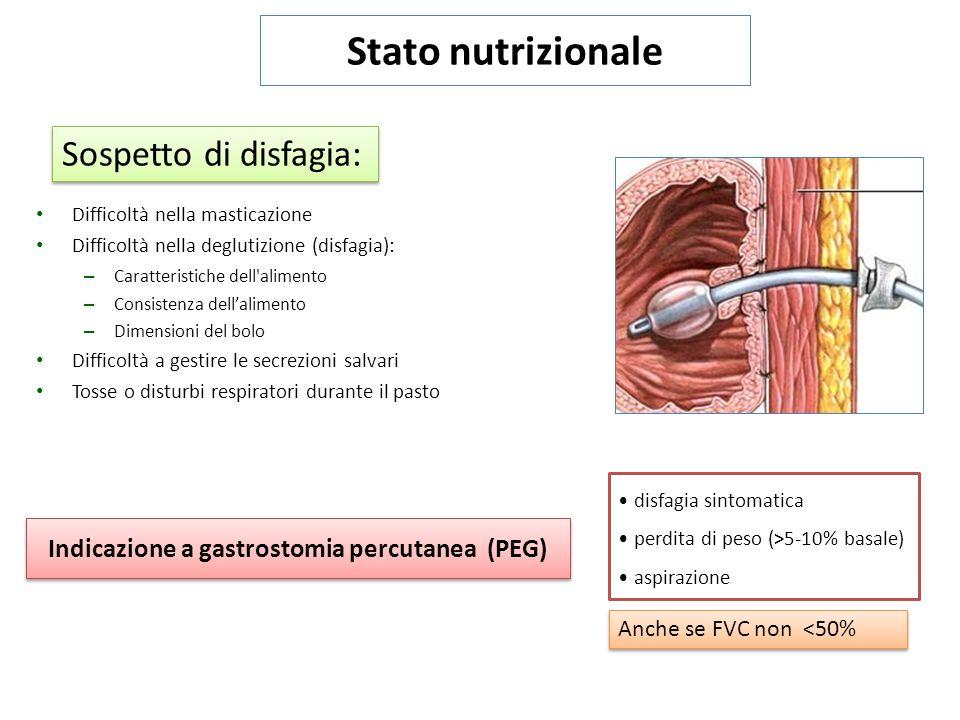 Stato nutrizionale Difficoltà nella masticazione Difficoltà nella deglutizione (disfagia): – Caratteristiche dell'alimento – Consistenza dellalimento