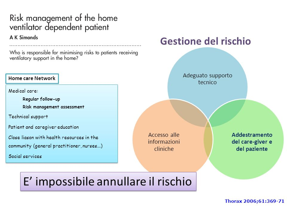 Gestione del rischio Thorax 2006;61:369-71 Adeguato supporto tecnico Addestramento del care-giver e del paziente Accesso alle informazioni cliniche E impossibile annullare il rischio Medical care: Regular follow-up Risk management assessment Technical support Patient and caregiver education Close liason with health resources in the community (general practitioner, nurses...) Social services Medical care: Regular follow-up Risk management assessment Technical support Patient and caregiver education Close liason with health resources in the community (general practitioner, nurses...) Social services Home care Network