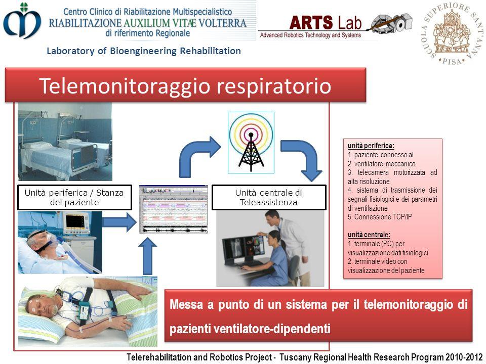 Messa a punto di un sistema per il telemonitoraggio di pazienti ventilatore-dipendenti unità periferica: 1. paziente connesso al 2. ventilatore meccan