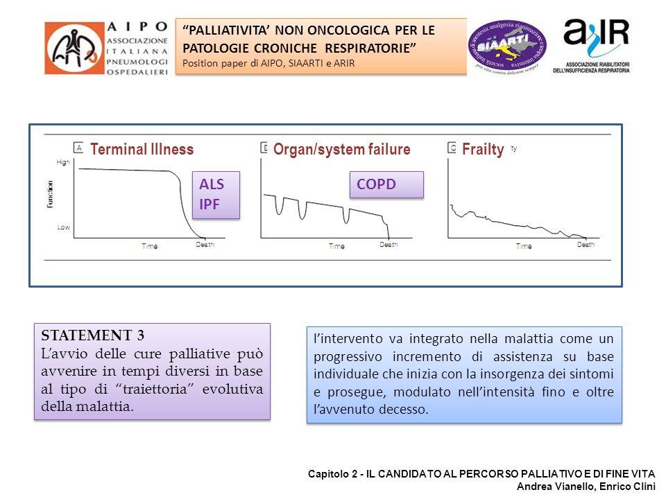 Place of death in patients with amyotrophic lateral sclerosis (ALS) Escarrabill J, Vianello A, Farrero E, Ambrosino N, Martínez Llorens J, Vitacca M.