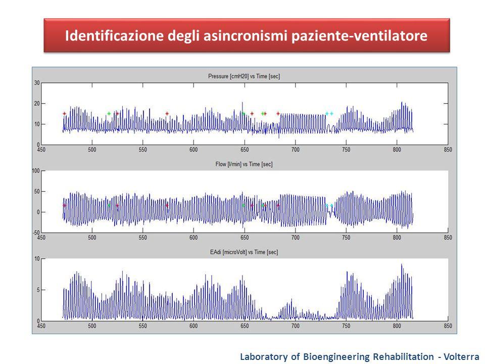 Identificazione degli asincronismi paziente-ventilatore Laboratory of Bioengineering Rehabilitation - Volterra