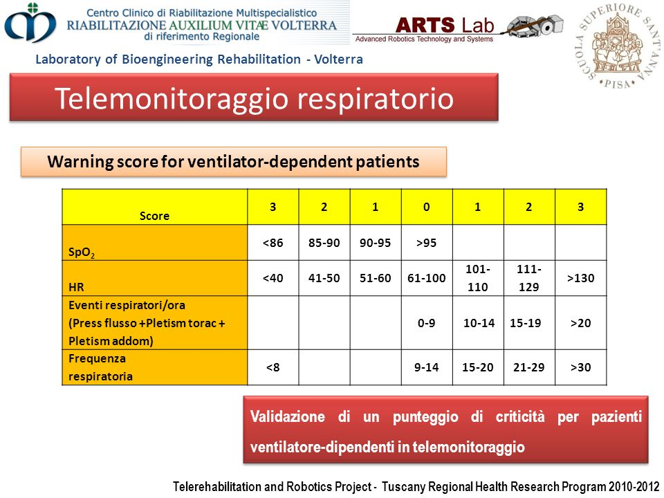 Validazione di un punteggio di criticità per pazienti ventilatore-dipendenti in telemonitoraggio Warning score for ventilator-dependent patients Score 3210123 SpO 2 <8685-9090-95>95 HR <4041-5051-6061-100 101- 110 111- 129 >130 Eventi respiratori/ora (Press flusso +Pletism torac + Pletism addom) 0-9 10-1415-19>20 Frequenza respiratoria <89-1415-2021-29>30 Telemonitoraggio respiratorio Laboratory of Bioengineering Rehabilitation - Volterra Telerehabilitation and Robotics Project - Tuscany Regional Health Research Program 2010-2012