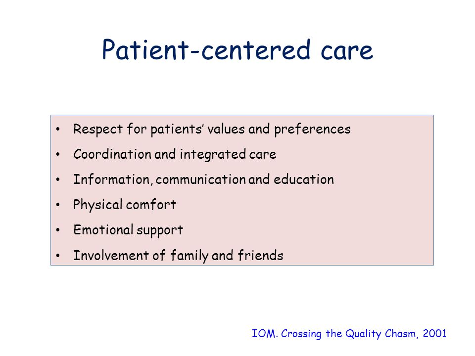 Patient-centered care Respect for patients values and preferences Coordination and integrated care Information, communication and education Physical comfort Emotional support Involvement of family and friends IOM.