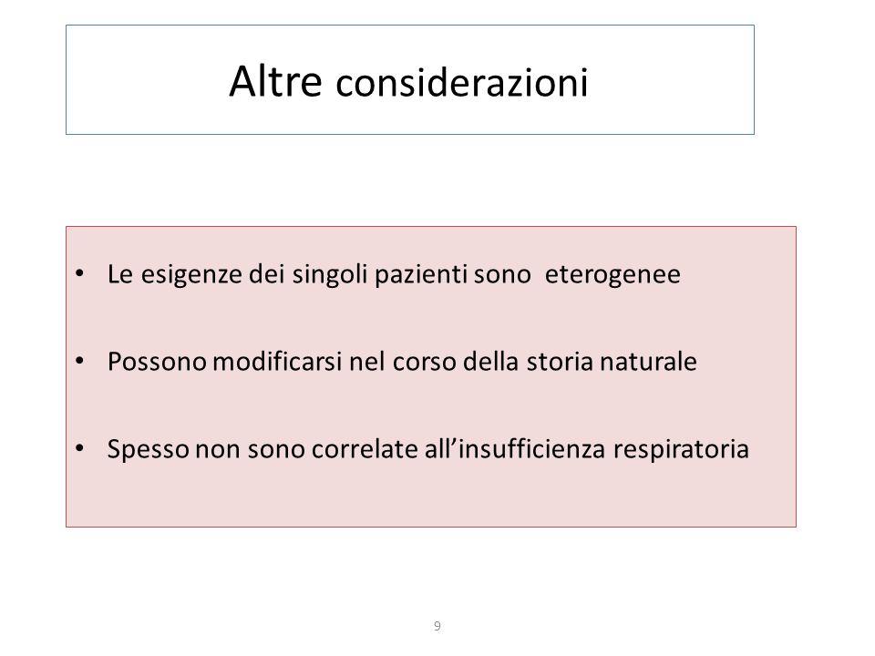 9 Altre considerazioni Le esigenze dei singoli pazienti sono eterogenee Possono modificarsi nel corso della storia naturale Spesso non sono correlate