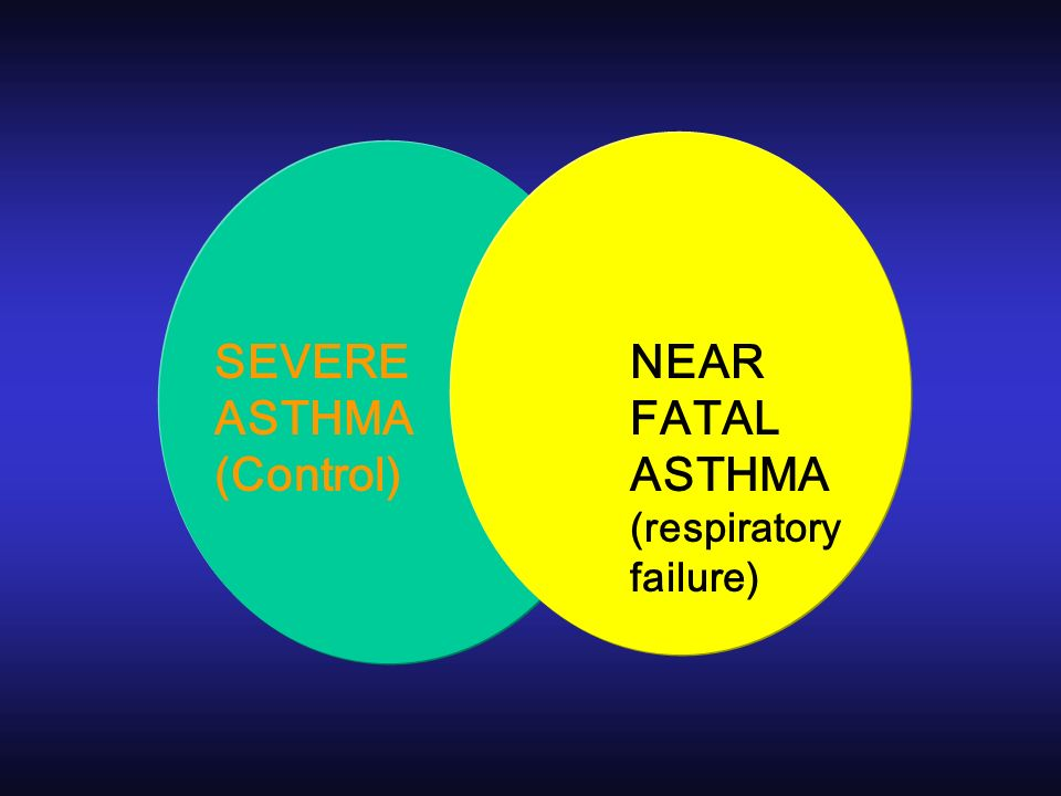 SEVERE ASTHMA (Control) NEAR FATAL ASTHMA (respiratory failure)