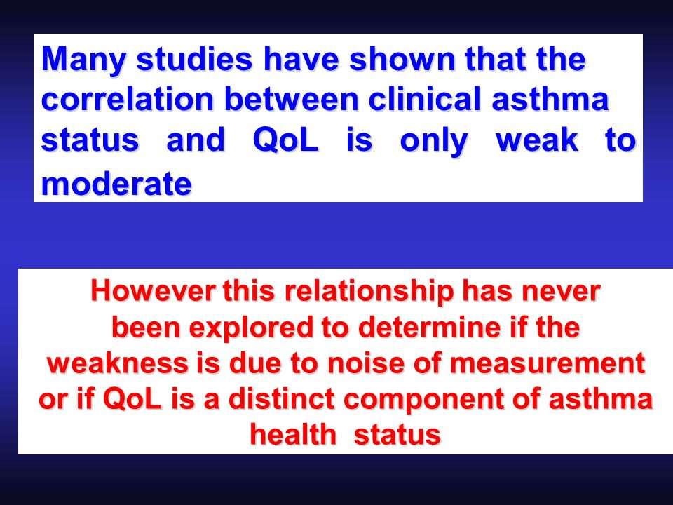 Many studies have shown that the correlation between clinical asthma status and QoL is only weak to moderate However this relationship has never been