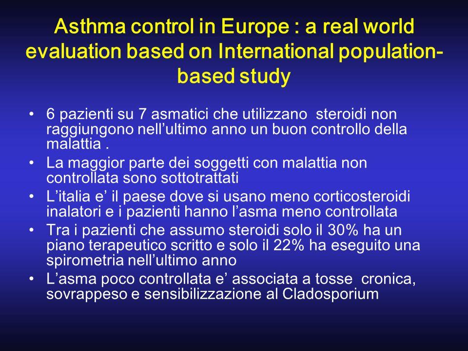 Asthma control in Europe : a real world evaluation based on International population- based study 6 pazienti su 7 asmatici che utilizzano steroidi non