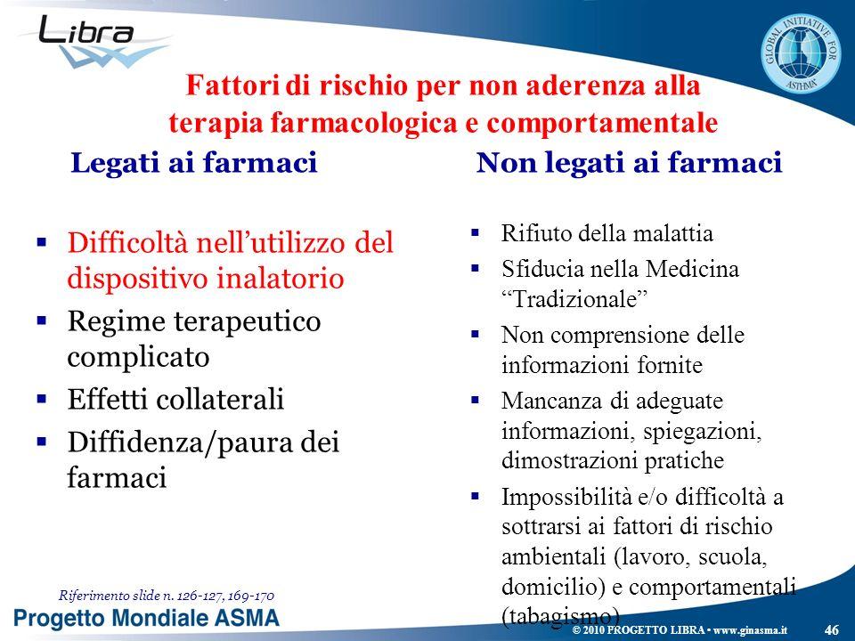© 2010 PROGETTO LIBRA www.ginasma.it 46 Fattori di rischio per non aderenza alla terapia farmacologica e comportamentale Difficoltà nellutilizzo del d