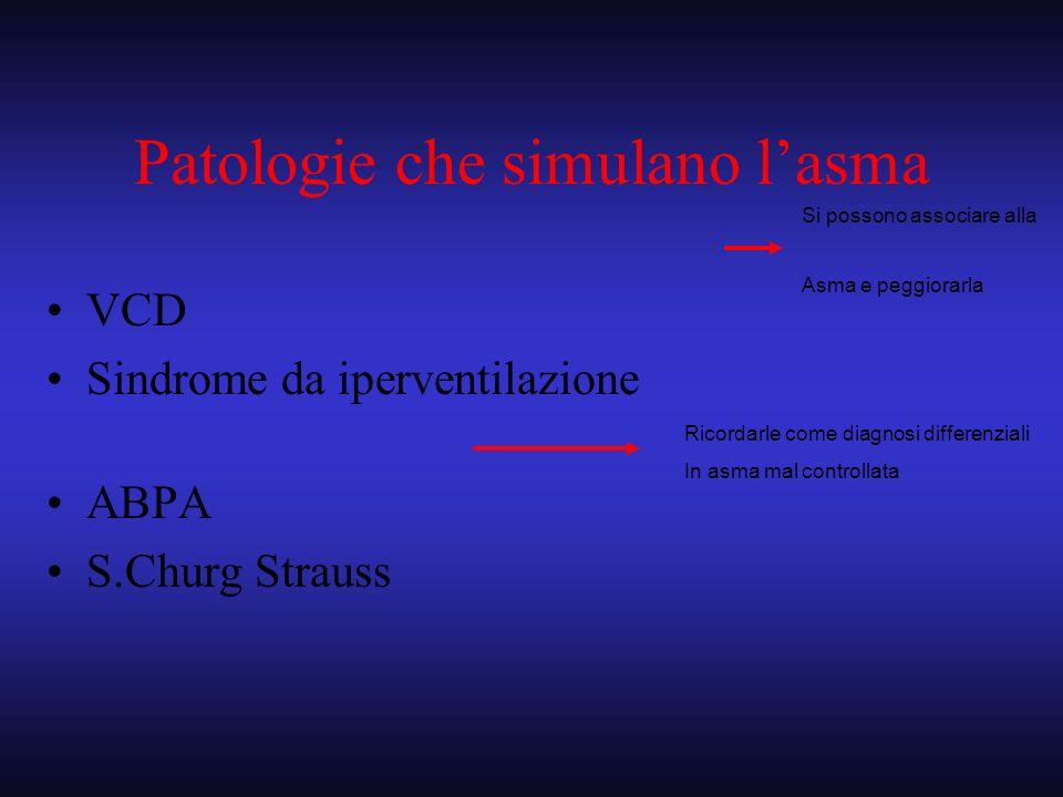 Patologie che simulano lasma VCD Sindrome da iperventilazione ABPA S.Churg Strauss Si possono associare alla Asma e peggiorarla Ricordarle come diagno