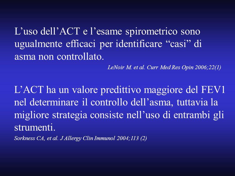 Luso dellACT e lesame spirometrico sono ugualmente efficaci per identificare casi di asma non controllato. LeNoir M. et al. Curr Med Res Opin 2006;22(