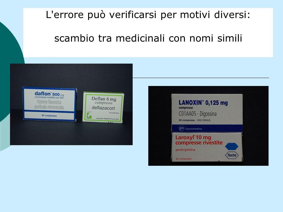 L'errore può verificarsi per motivi diversi: scambio tra medicinali con nomi simili