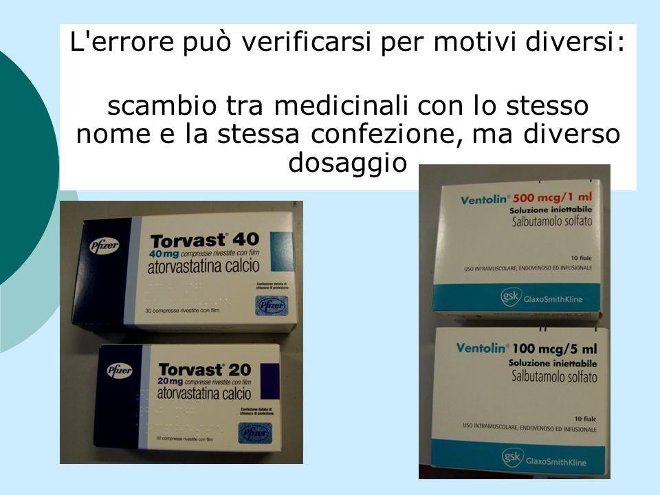 L'errore può verificarsi per motivi diversi: scambio tra medicinali con lo stesso nome e la stessa confezione, ma diverso dosaggio