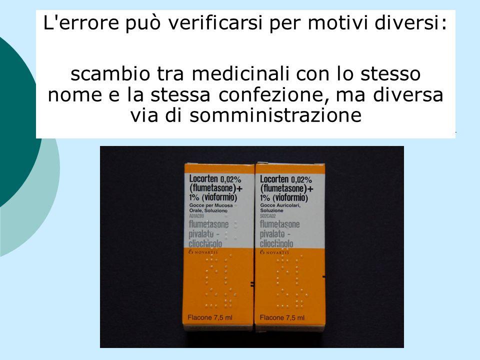 L'errore può verificarsi per motivi diversi: scambio tra medicinali con lo stesso nome e la stessa confezione, ma diversa via di somministrazione