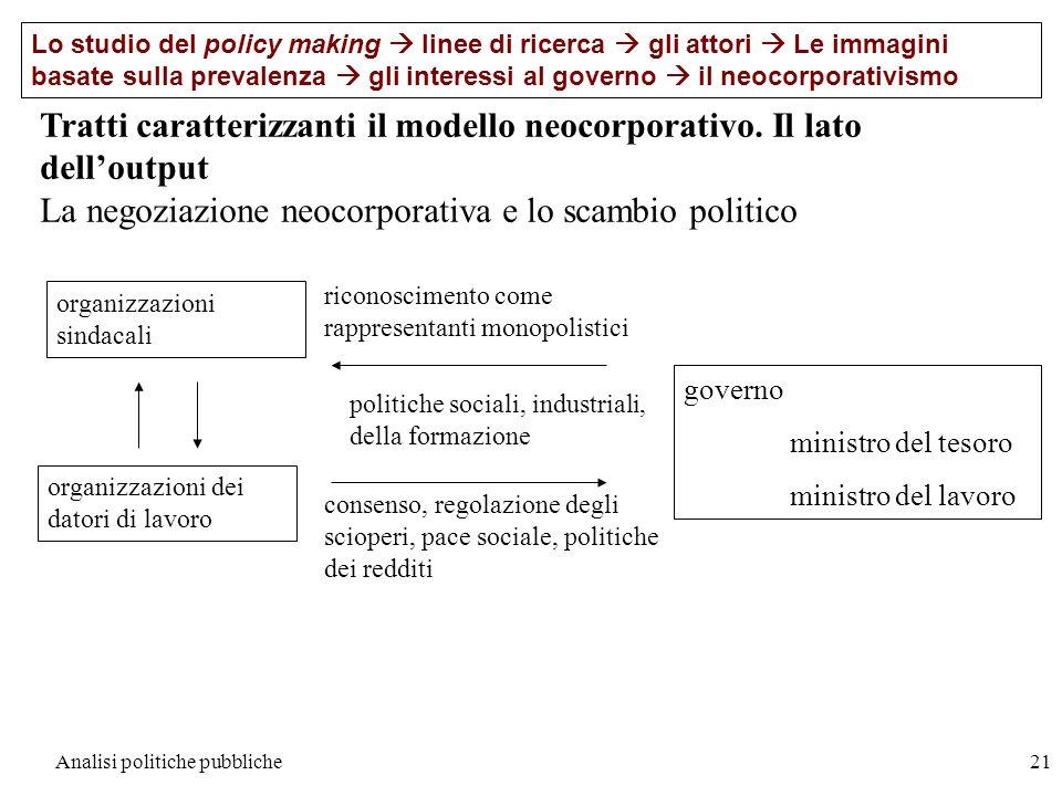 Analisi politiche pubbliche21 Tratti caratterizzanti il modello neocorporativo. Il lato delloutput La negoziazione neocorporativa e lo scambio politic