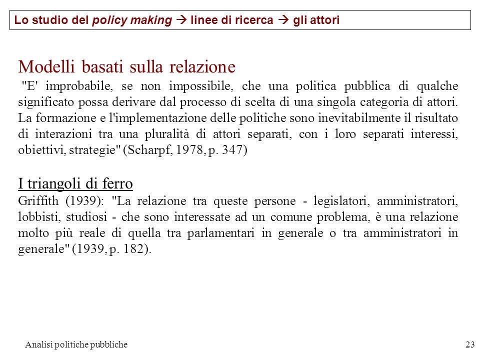 Analisi politiche pubbliche23 Modelli basati sulla relazione