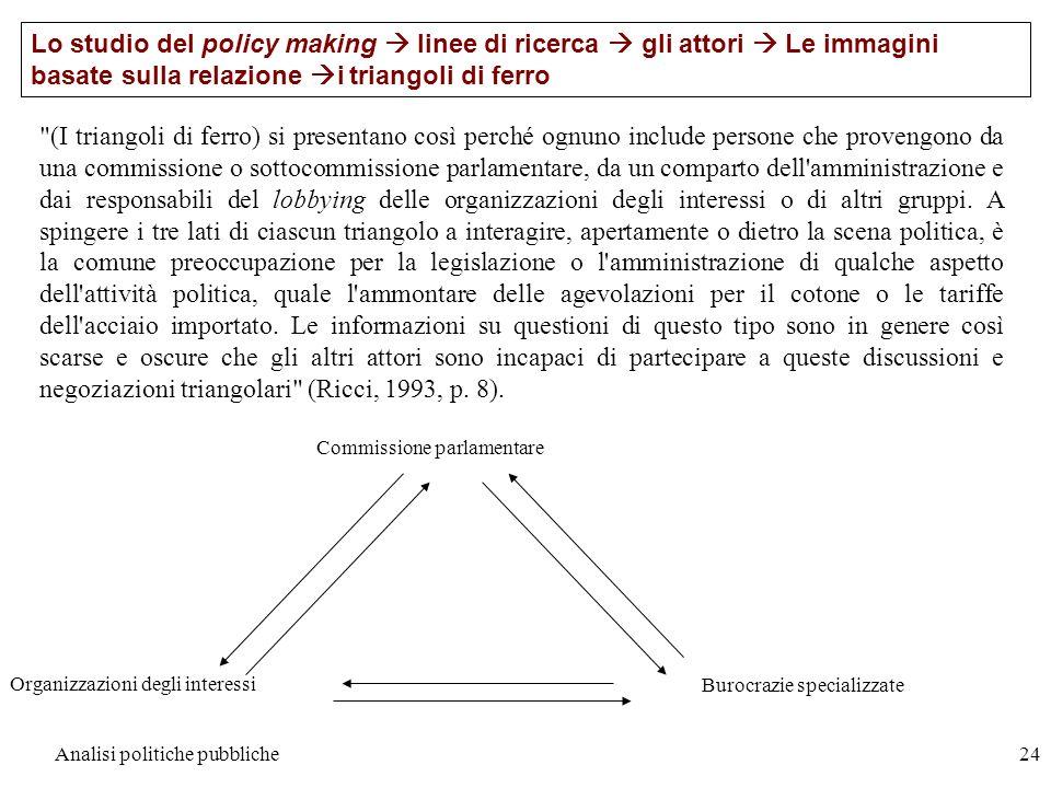 Analisi politiche pubbliche24 Lo studio del policy making linee di ricerca gli attori Le immagini basate sulla relazione i triangoli di ferro