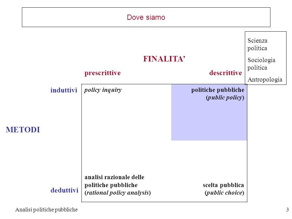 Analisi politiche pubbliche3 Dove siamo FINALITA prescrittive descrittive METODI induttivi policy inquirypolitiche pubbliche (public policy) deduttivi