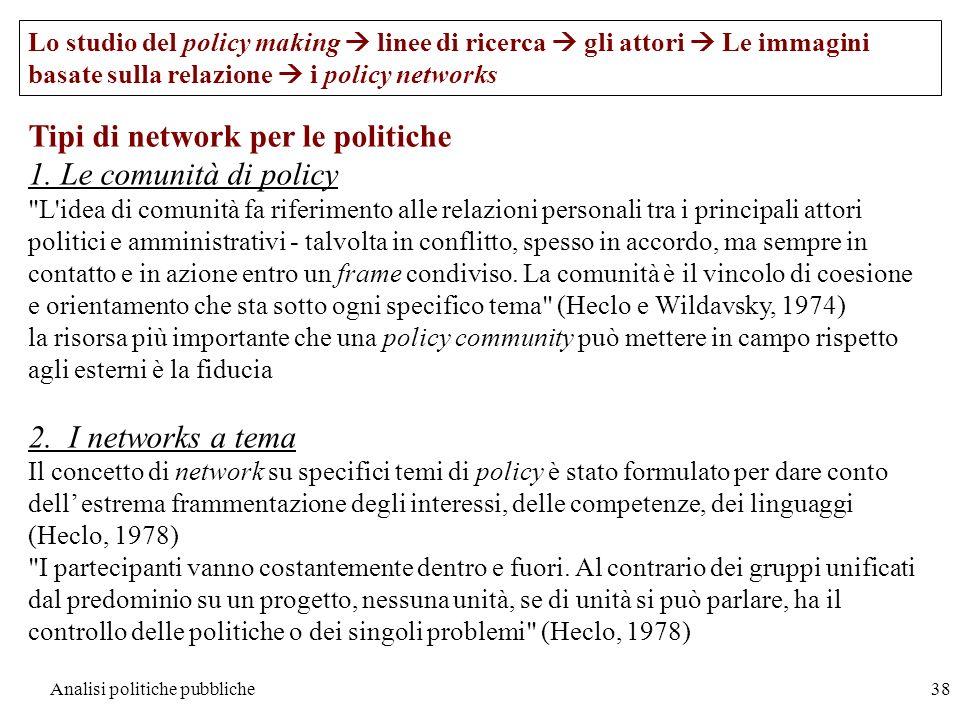 Analisi politiche pubbliche38 Lo studio del policy making linee di ricerca gli attori Le immagini basate sulla relazione i policy networks Tipi di net